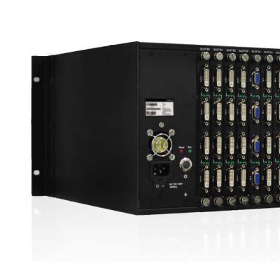 SJ-V1000系列图像拼接处理器