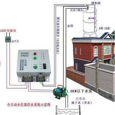 水位控制器   厂家供应水箱水位开关控制器 水塔自动开关