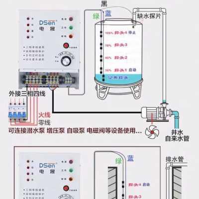 水箱控制器  水箱液位控制器 厂家直供